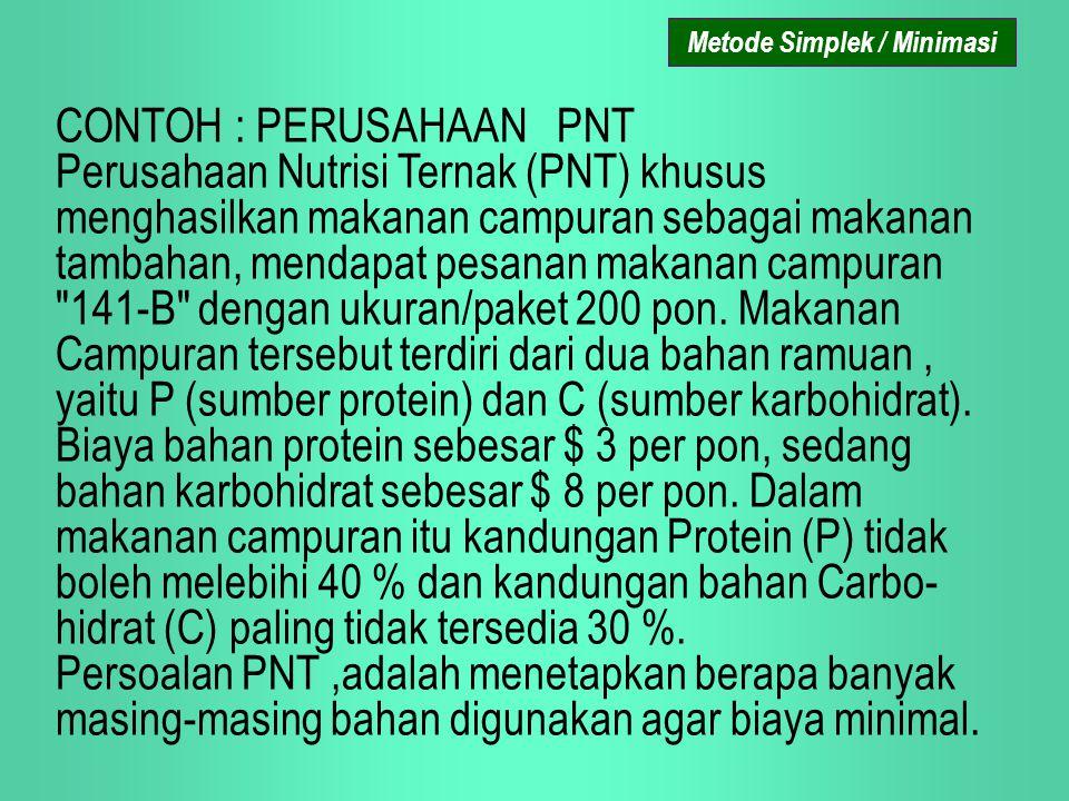 CONTOH : PERUSAHAAN PNT Perusahaan Nutrisi Ternak (PNT) khusus menghasilkan makanan campuran sebagai makanan tambahan, mendapat pesanan makanan campur