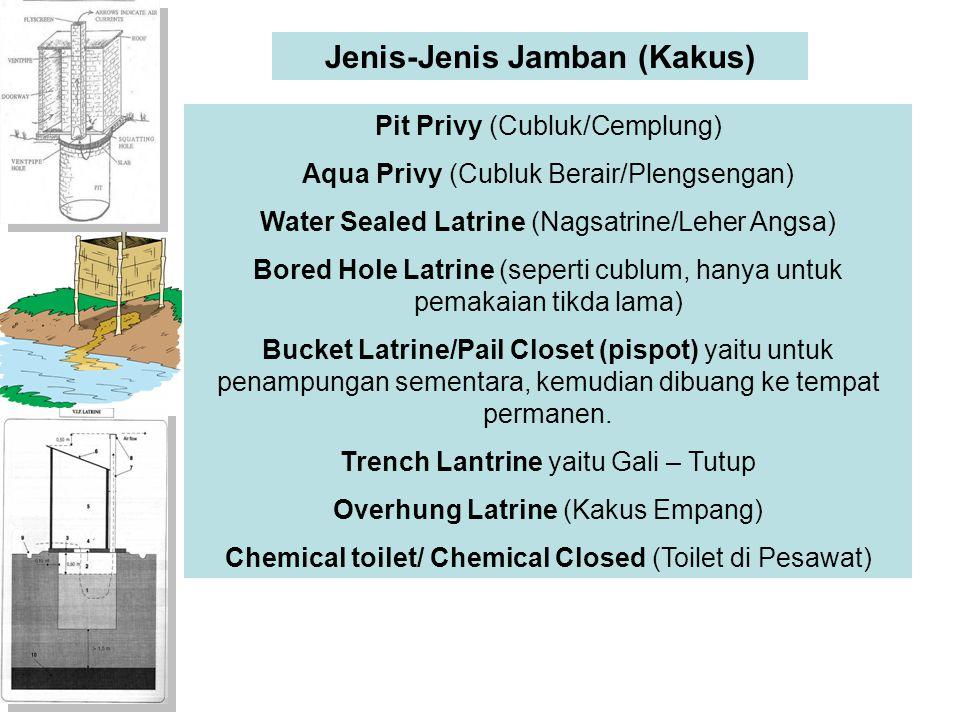 Jenis-Jenis Jamban (Kakus) Pit Privy (Cubluk/Cemplung) Aqua Privy (Cubluk Berair/Plengsengan) Water Sealed Latrine (Nagsatrine/Leher Angsa) Bored Hole