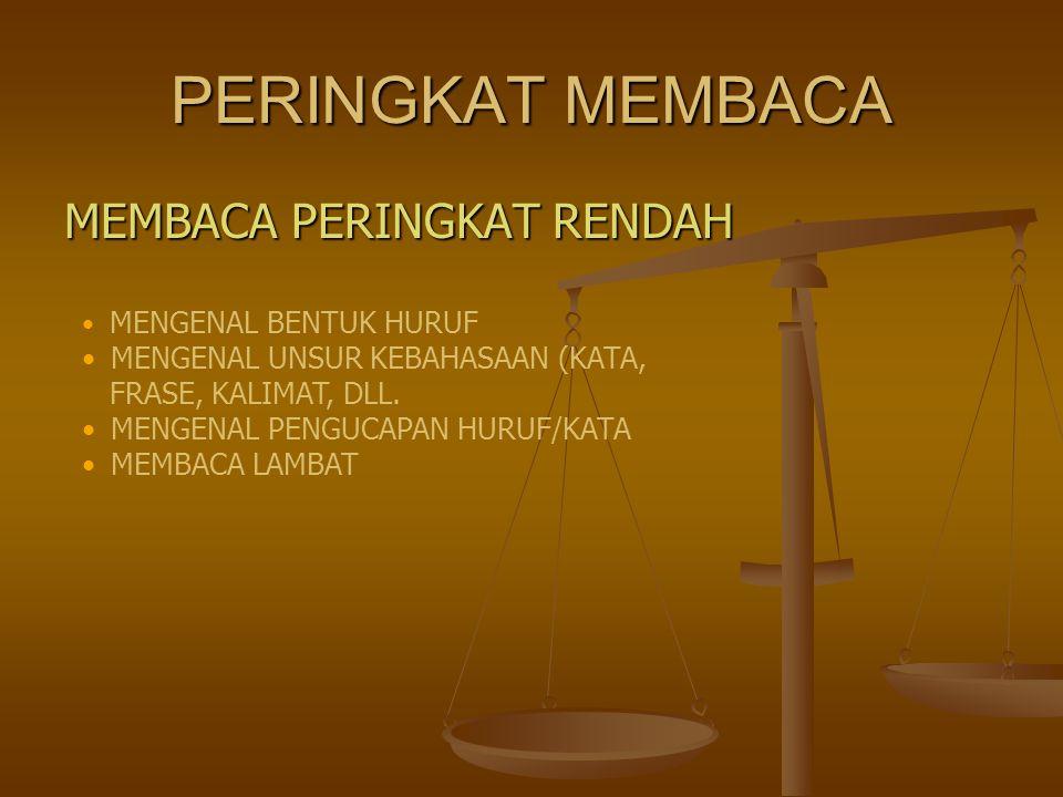 PERINGKAT MEMBACA MEMBACA PERINGKAT RENDAH MENGENAL BENTUK HURUF MENGENAL UNSUR KEBAHASAAN (KATA, FRASE, KALIMAT, DLL. MENGENAL PENGUCAPAN HURUF/KATA