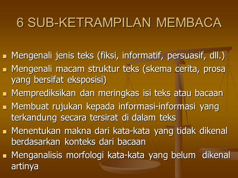 6 SUB-KETRAMPILAN MEMBACA Mengenali jenis teks (fiksi, informatif, persuasif, dll.) Mengenali jenis teks (fiksi, informatif, persuasif, dll.) Mengenal