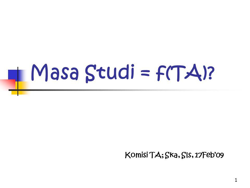 1 Masa Studi = f(TA) Komisi TA; Ska, Sls, 17Feb'09