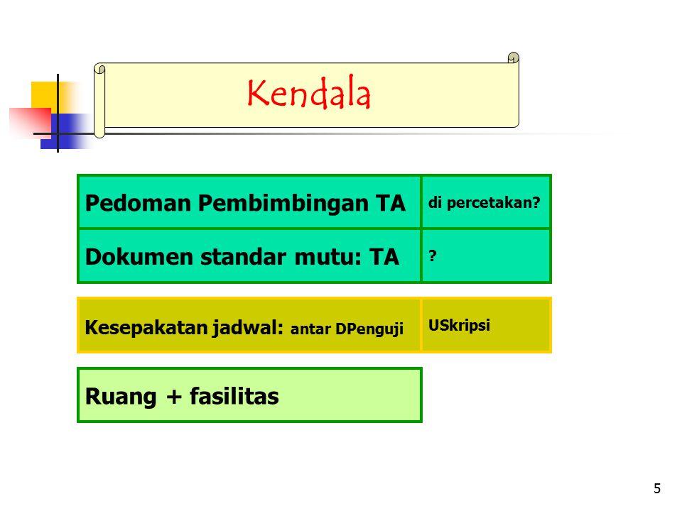 5 Kendala Pedoman Pembimbingan TA di percetakan. Dokumen standar mutu: TA .