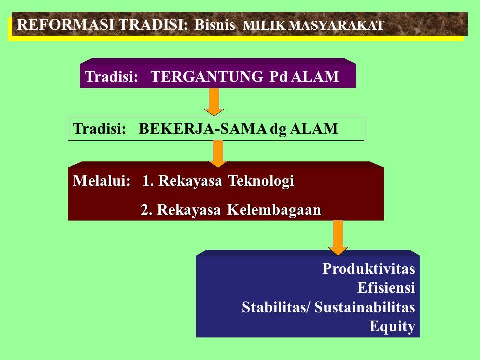 AGROPOLITAN: MAKNA BUDAYA INDUSTRI 1. IPTEK menjadi landasan utama dalam pengambilan keputusan 2. Inovasi IPTEK sbg instrumen untuk mengelola SDA 3. M