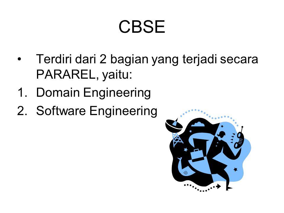 CBSE Terdiri dari 2 bagian yang terjadi secara PARAREL, yaitu: 1.Domain Engineering 2.Software Engineering