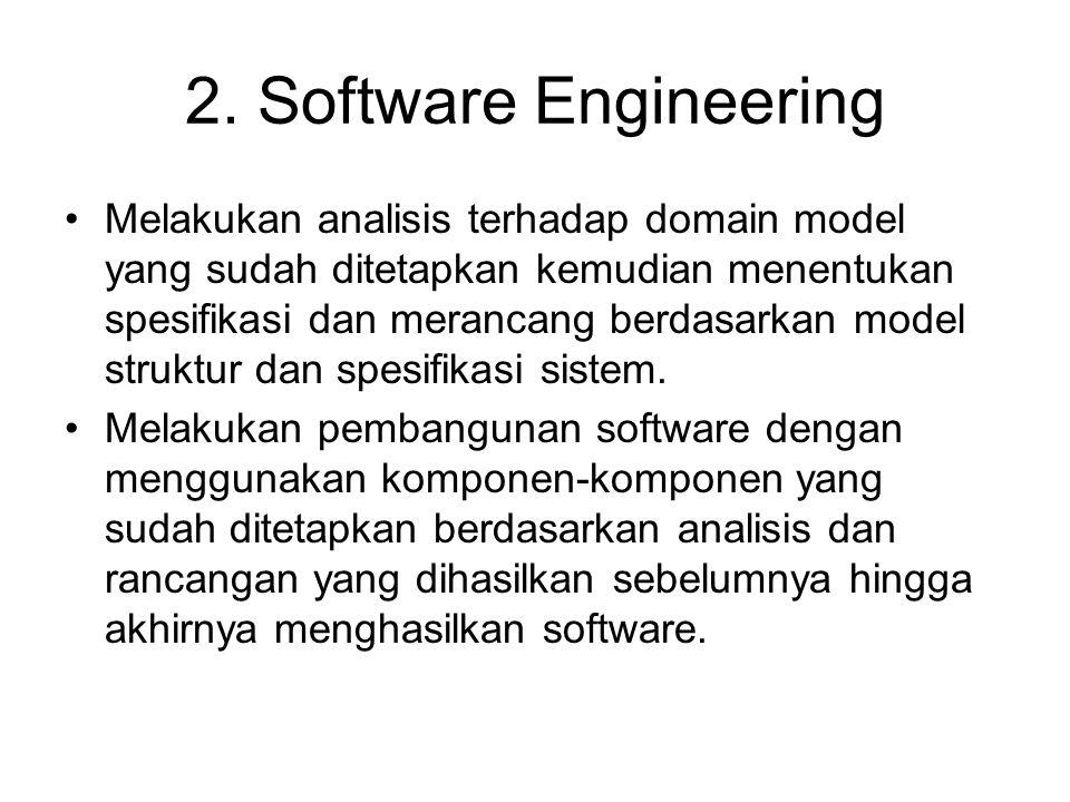 2. Software Engineering Melakukan analisis terhadap domain model yang sudah ditetapkan kemudian menentukan spesifikasi dan merancang berdasarkan model