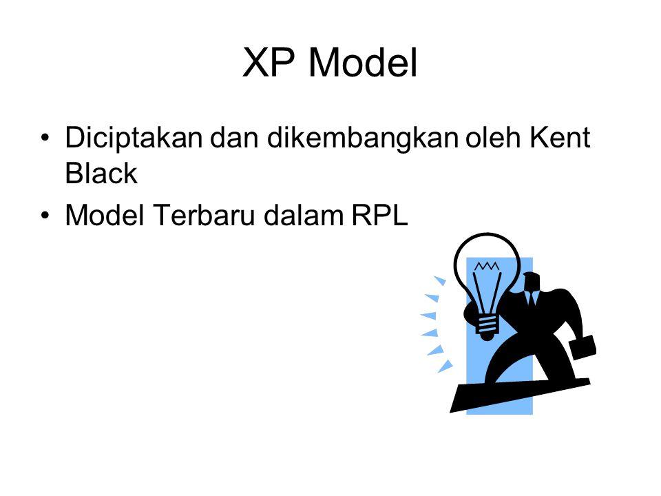 Diciptakan dan dikembangkan oleh Kent Black Model Terbaru dalam RPL