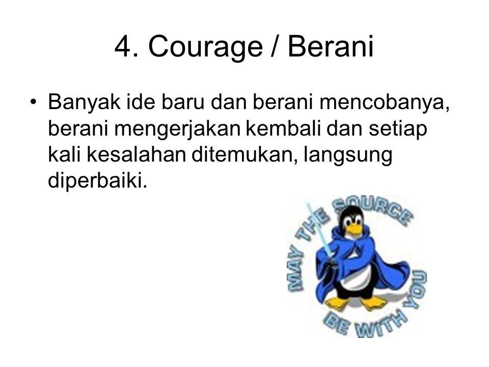 4. Courage / Berani Banyak ide baru dan berani mencobanya, berani mengerjakan kembali dan setiap kali kesalahan ditemukan, langsung diperbaiki.