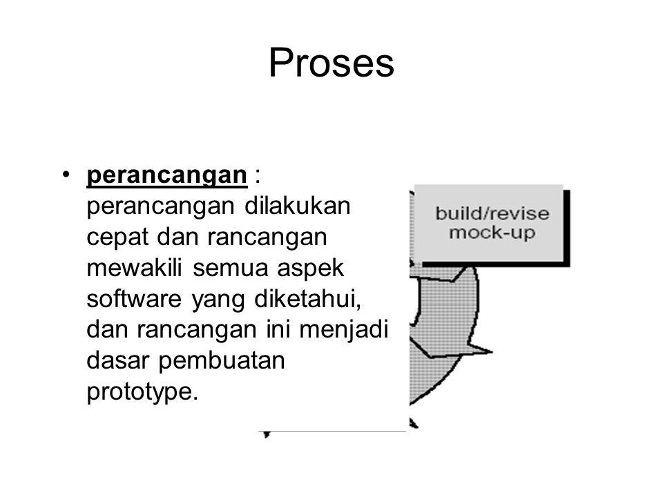 Proses perancangan : perancangan dilakukan cepat dan rancangan mewakili semua aspek software yang diketahui, dan rancangan ini menjadi dasar pembuatan