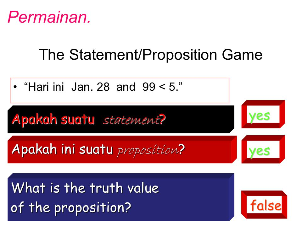 The Statement/Proposition Game Hari ini Jan.28 and 99 < 5. Apakah suatu statement .