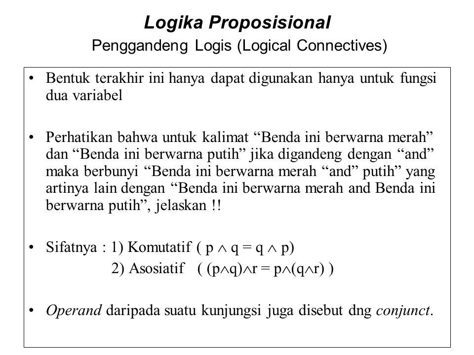 Logika Proposisional Penggandeng Logis (Logical Connectives) Bentuk terakhir ini hanya dapat digunakan hanya untuk fungsi dua variabel Perhatikan bahw