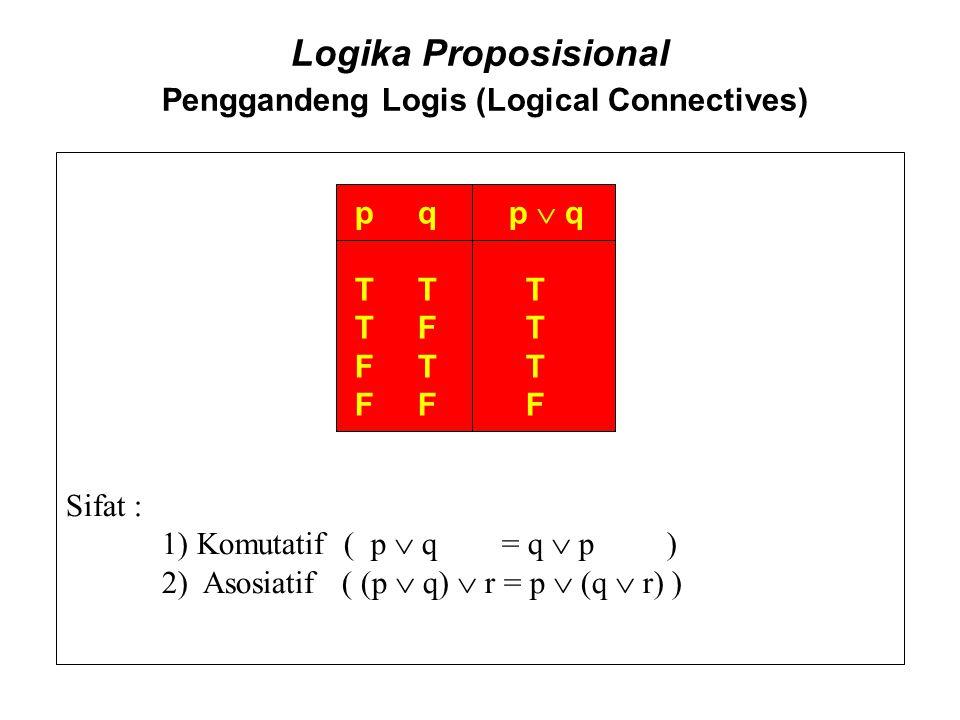 Logika Proposisional Penggandeng Logis (Logical Connectives) Sifat : 1) Komutatif ( p  q = q  p ) 2) Asosiatif ( (p  q)  r = p  (q  r) ) p q p 