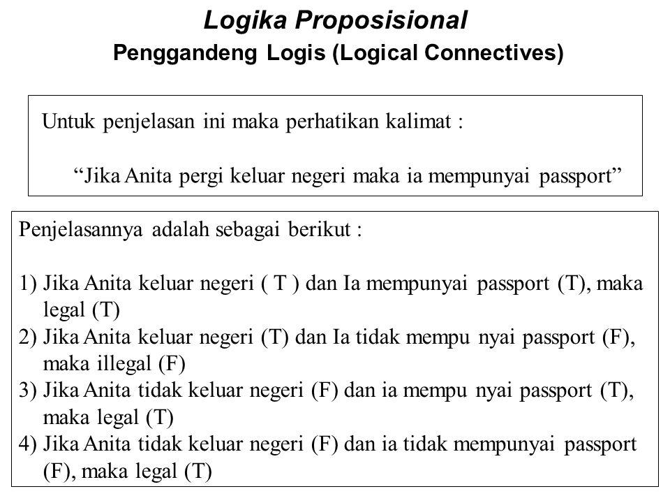 Logika Proposisional Penggandeng Logis (Logical Connectives) Penjelasannya adalah sebagai berikut : 1)Jika Anita keluar negeri ( T ) dan Ia mempunyai