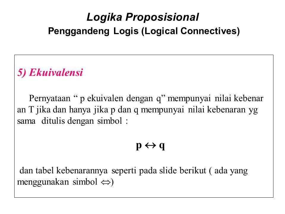 """Logika Proposisional Penggandeng Logis (Logical Connectives) 5) Ekuivalensi Pernyataan """" p ekuivalen dengan q"""" mempunyai nilai kebenar an T jika dan h"""