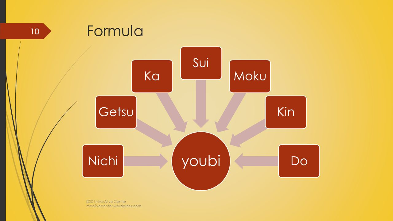 Formula youbi NichiGetsuKaSuiMokuKinDo ©2014 McAlive Center mcalivecenter.wordpress.com 10