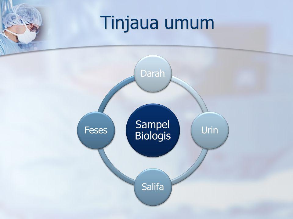 Tinjaua umum Sampel Biologis DarahUrinSalifaFeses