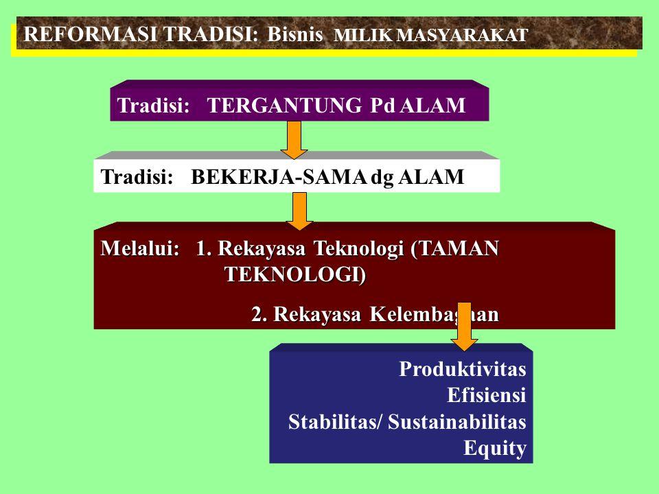 REFORMASI TRADISI: Bisnis MILIK MASYARAKAT Tradisi: TERGANTUNG Pd ALAM Tradisi: BEKERJA-SAMA dg ALAM Melalui: 1.