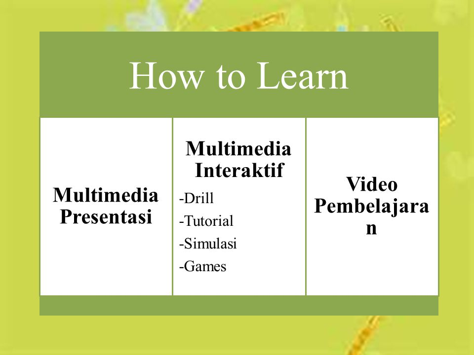 How to Learn Multimedia Presentasi Multimedia Interaktif -Drill -Tutorial -Simulasi -Games Video Pembelajara n