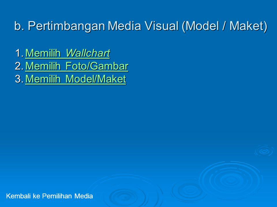 b. Pertimbangan Media Visual (Model / Maket) Kembali ke Pemilihan Media 1.Memilih Wallchart Memilih WallchartMemilih Wallchart 2.Memilih Foto/Gambar M