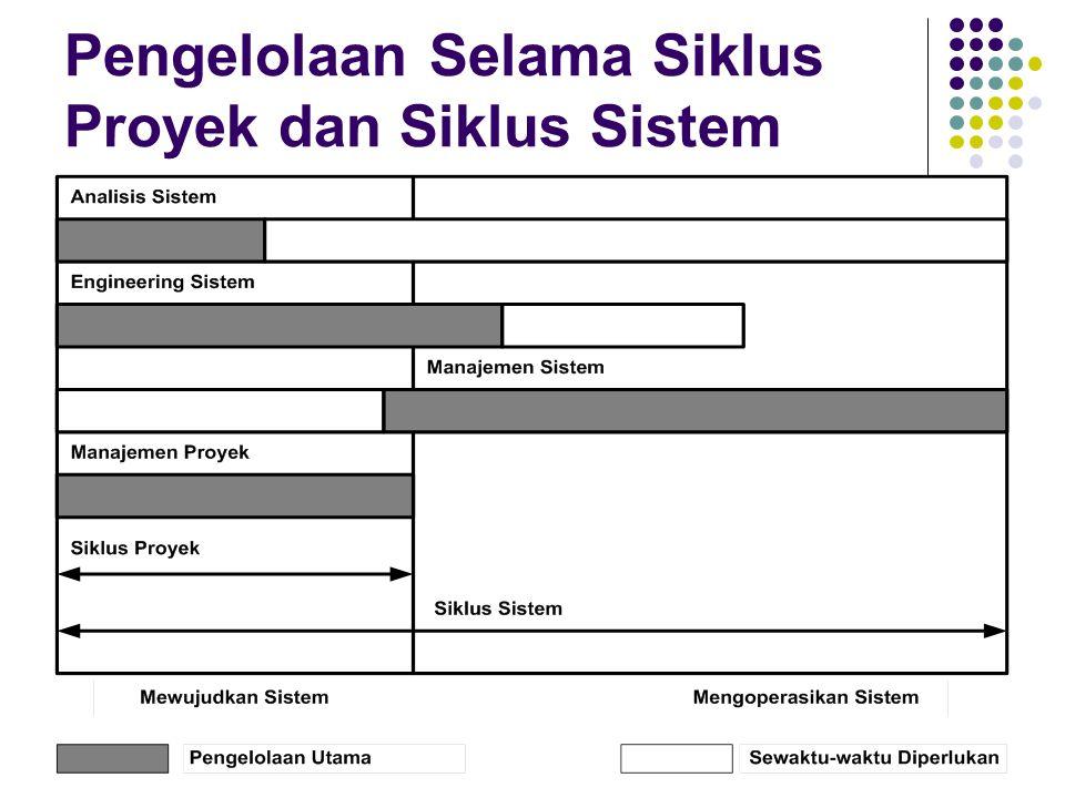 Pengelolaan Selama Siklus Proyek dan Siklus Sistem