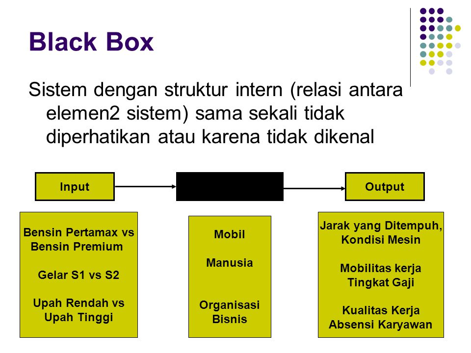 Black Box Sistem dengan struktur intern (relasi antara elemen2 sistem) sama sekali tidak diperhatikan atau karena tidak dikenal InputOutput Bensin Per