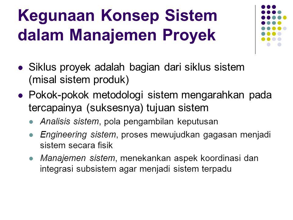 Kegunaan Konsep Sistem dalam Manajemen Proyek Siklus proyek adalah bagian dari siklus sistem (misal sistem produk) Pokok-pokok metodologi sistem menga