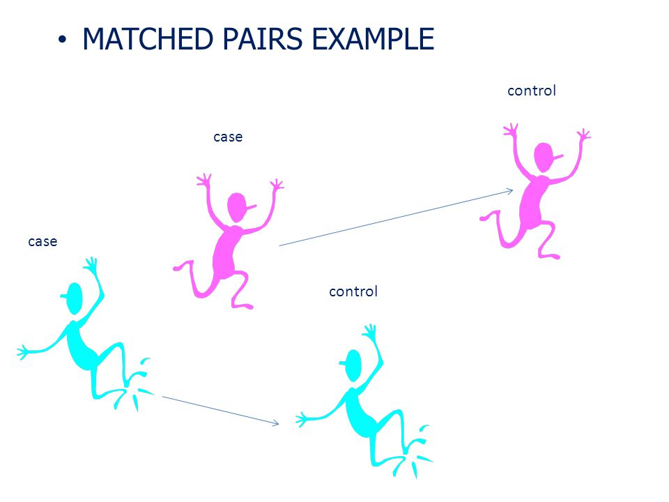 SELECTION OF CONTROLS There are two types of matching… – INDIVIDUAL MATCHING (matched pairs) for every individual case a control is selected who is id