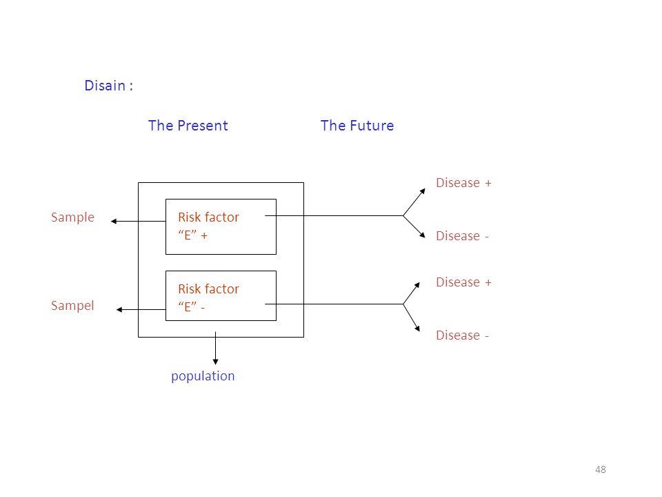 47 Studi Kohort Tunggal / Single-cohort study Struktur : kelompok kohort terdiri dari 2 sampel kelompok kohort atau lebih dengan status keterpaparan d