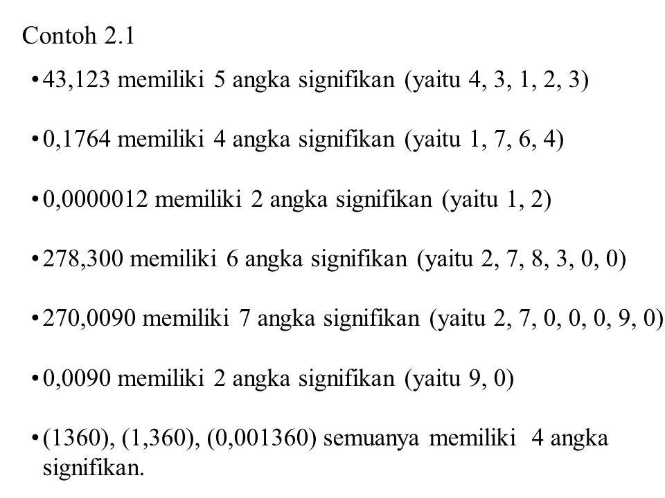 Contoh 2.1 43,123 memiliki 5 angka signifikan (yaitu 4, 3, 1, 2, 3) 0,1764 memiliki 4 angka signifikan (yaitu 1, 7, 6, 4) 0,0000012 memiliki 2 angka signifikan (yaitu 1, 2) 278,300 memiliki 6 angka signifikan (yaitu 2, 7, 8, 3, 0, 0) 270,0090 memiliki 7 angka signifikan (yaitu 2, 7, 0, 0, 0, 9, 0) 0,0090 memiliki 2 angka signifikan (yaitu 9, 0) (1360), (1,360), (0,001360) semuanya memiliki 4 angka signifikan.
