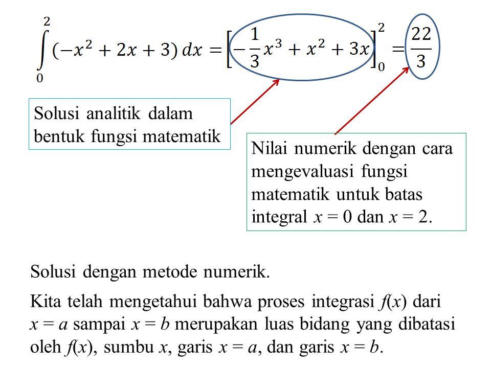 Solusi analitik dalam bentuk fungsi matematik Nilai numerik dengan cara mengevaluasi fungsi matematik untuk batas integral x = 0 dan x = 2.