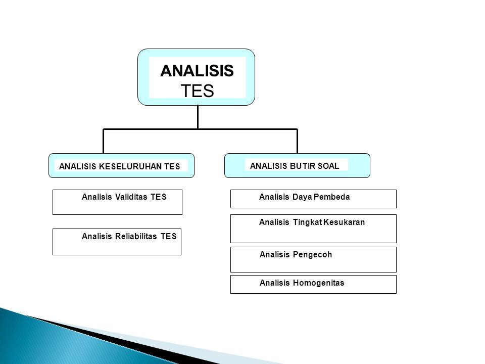 ANALISIS TES ANALISIS KESELURUHAN TES ANALISIS BUTIR SOAL Analisis Validitas TES Analisis Reliabilitas TES Analisis Daya Pembeda Analisis Tingkat Kesu
