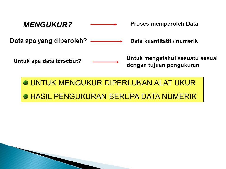 MENGUKUR? Proses memperoleh Data Data apa yang diperoleh? Data kuantitatif / numerik Untuk apa data tersebut? Untuk mengetahui sesuatu sesuai dengan t