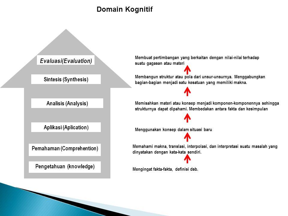 Domain Kognitif Membangun struktur atau pola dari unsur-unsurnya. Menggabungkan bagian-bagian menjadi satu kesatuan yang memiliki makna. Pengetahuan (
