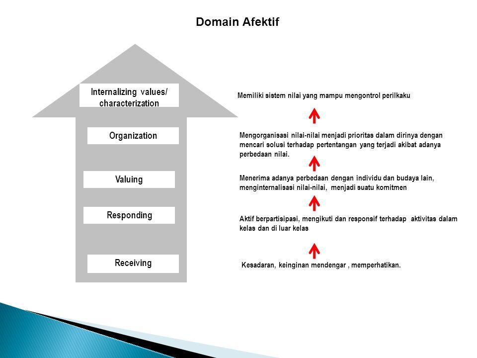 Domain Afektif Mengorganisasi nilai-nilai menjadi prioritas dalam dirinya dengan mencari solusi terhadap pertentangan yang terjadi akibat adanya perbe