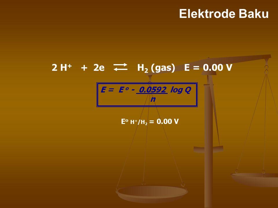 Elektrode Baku 2 H + + 2e H 2 (gas) E = 0.00 V E = E o - 0.0592 log Q n E o H + /H 2 = 0.00 V