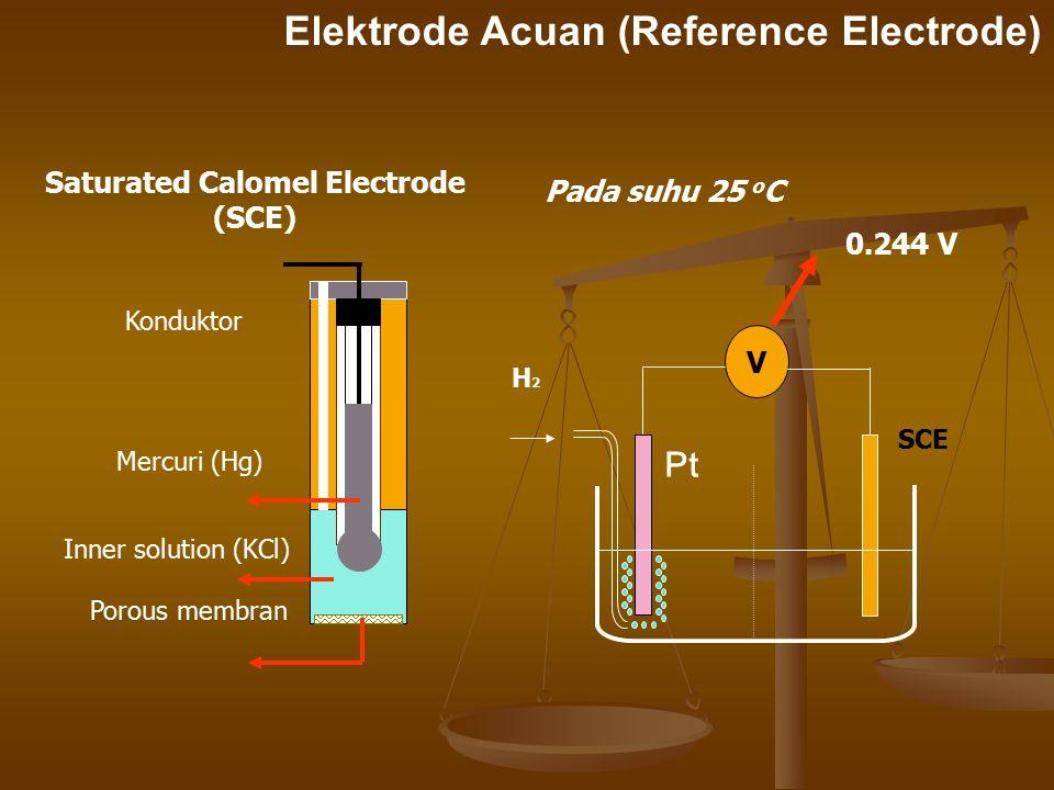 Elektrode Acuan (Reference Electrode) Porous membran Inner solution (KCl) Mercuri (Hg) Konduktor SCE H2H2 Pt V 0.244 V Pada suhu 25 o C Saturated Calo