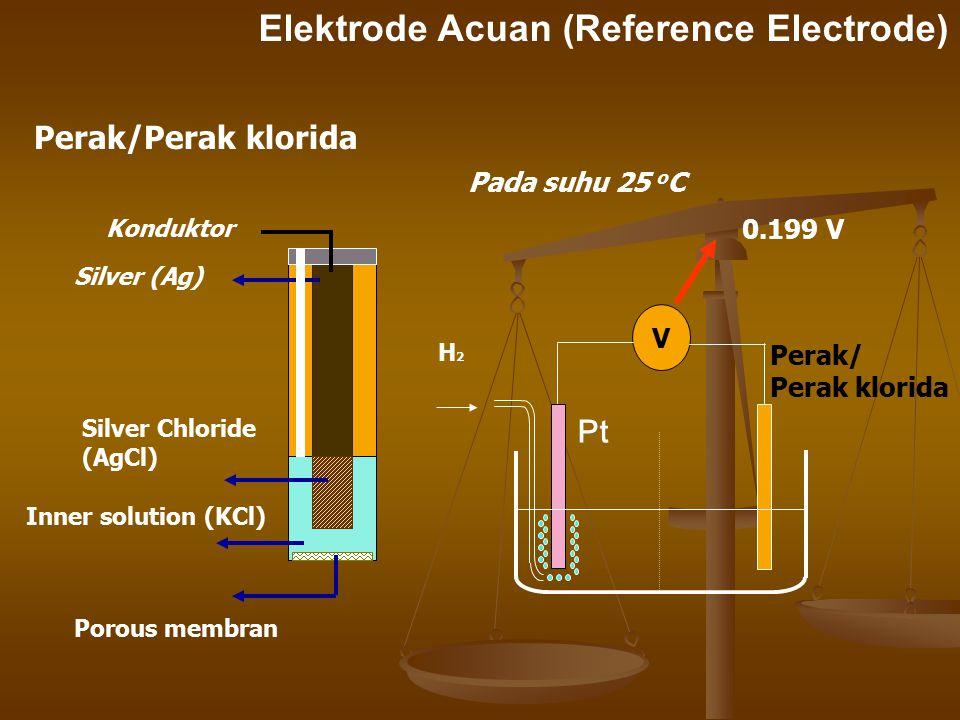 Elektrode Acuan (Reference Electrode) Porous membran Inner solution (KCl) Silver (Ag) Silver Chloride (AgCl) Konduktor Perak/Perak klorida Perak/ Pera