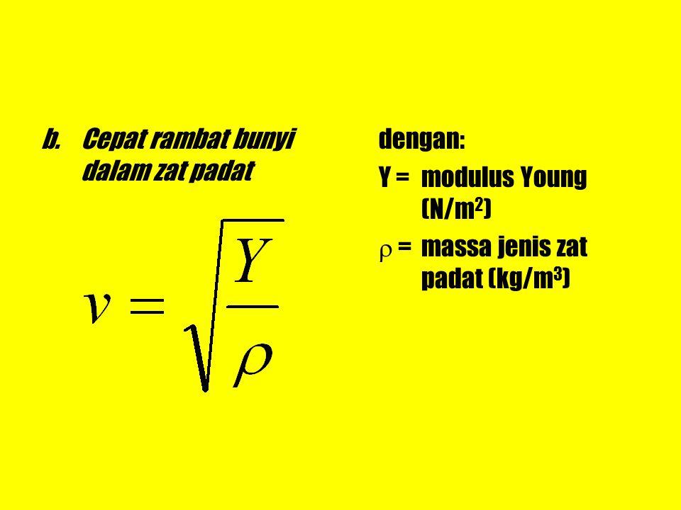 b.Cepat rambat bunyi dalam zat padat dengan: Y =modulus Young (N/m 2 )  =massa jenis zat padat (kg/m 3 )