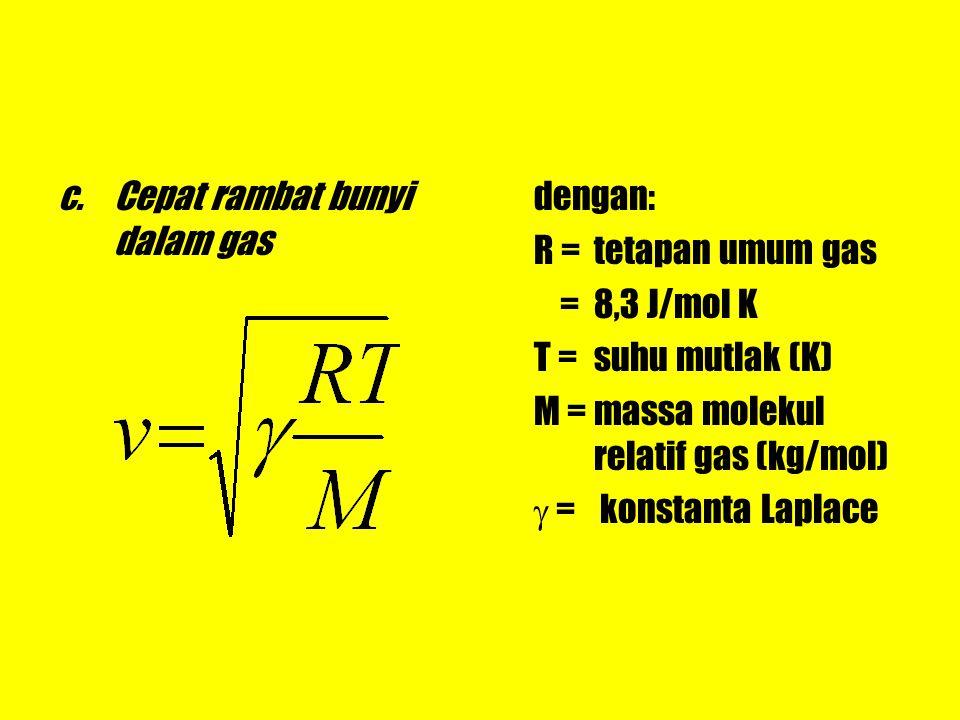 c.Cepat rambat bunyi dalam gas dengan: R =tetapan umum gas =8,3 J/mol K T =suhu mutlak (K) M =massa molekul relatif gas (kg/mol)  = konstanta Laplace