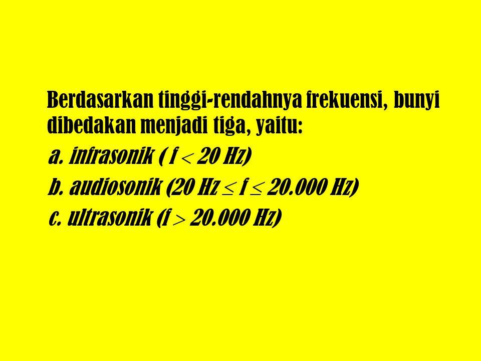 Berdasarkan tinggi-rendahnya frekuensi, bunyi dibedakan menjadi tiga, yaitu: a. infrasonik ( f  20 Hz) b. audiosonik (20 Hz  f  20.000 Hz) c. ultra