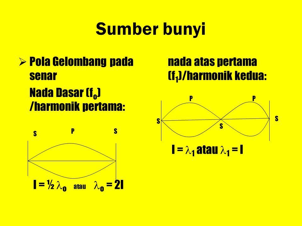 Sumber bunyi  Pola Gelombang pada senar Nada Dasar (f o ) /harmonik pertama: nada atas pertama (f 1 )/harmonik kedua: S SP l = ½ o atau o = 2l S S S