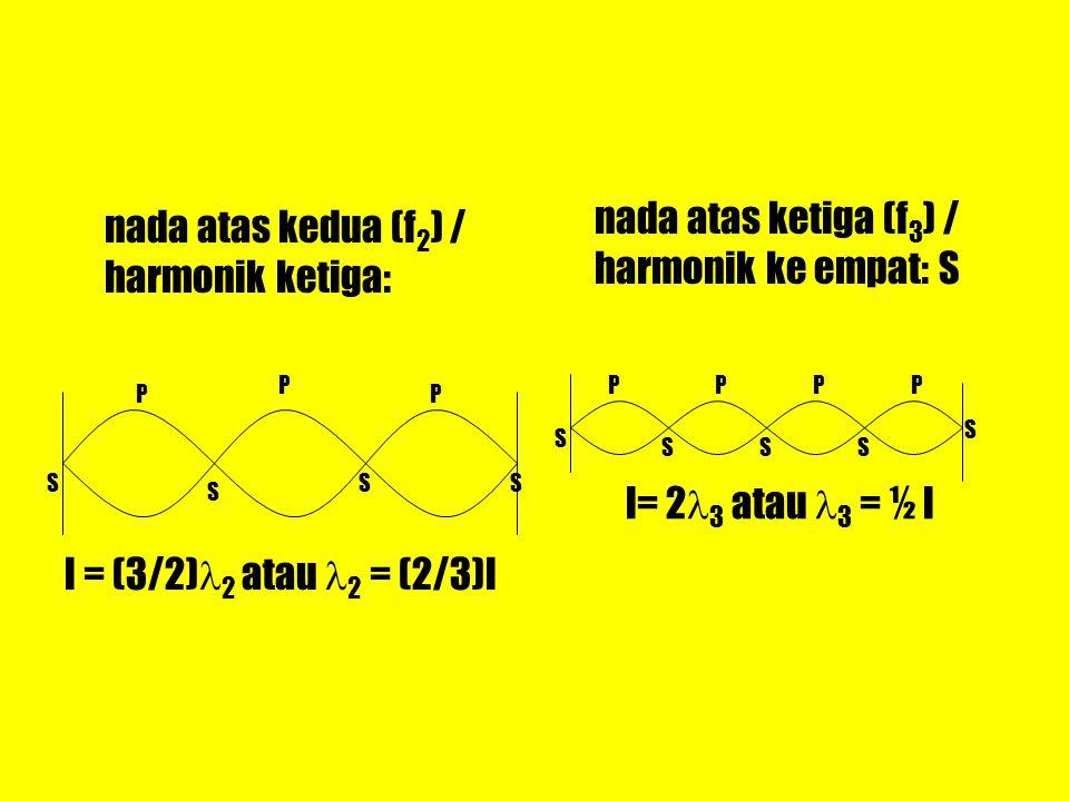 nada atas kedua (f 2 ) / harmonik ketiga: nada atas ketiga (f 3 ) / harmonik ke empat: S SS S S P PP l = (3/2) 2 atau 2 = (2/3)l PPPP S SSS S l= 2 3 a