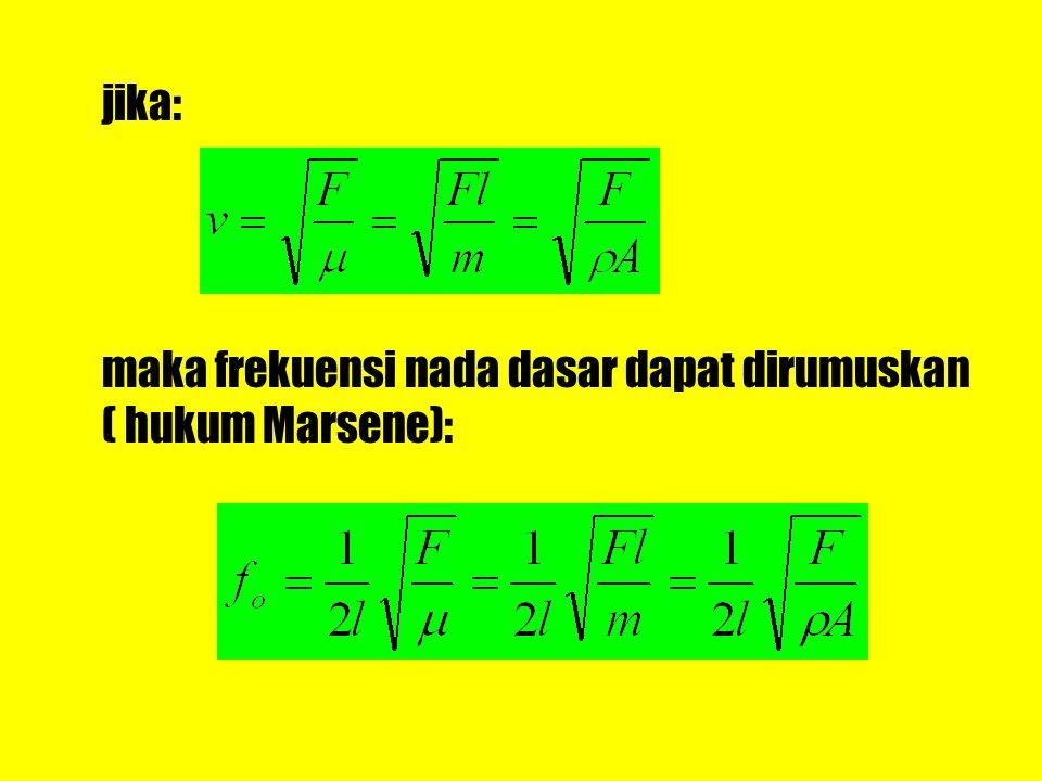 jika: maka frekuensi nada dasar dapat dirumuskan ( hukum Marsene):