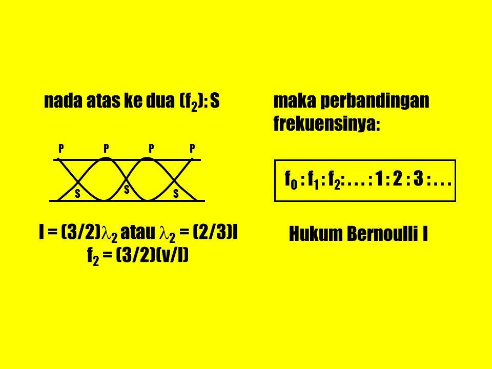 nada atas ke dua (f 2 ): Smaka perbandingan frekuensinya: f 0 : f 1 : f 2 :... : 1 : 2 : 3 :... Hukum Bernoulli I PPPP S S S l = (3/2) 2 atau 2 = (2/3