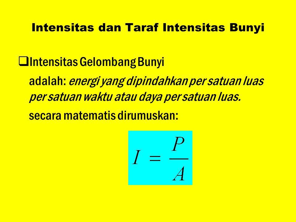 Intensitas dan Taraf Intensitas Bunyi IIntensitas Gelombang Bunyi adalah: energi yang dipindahkan per satuan luas per satuan waktu atau daya per sat