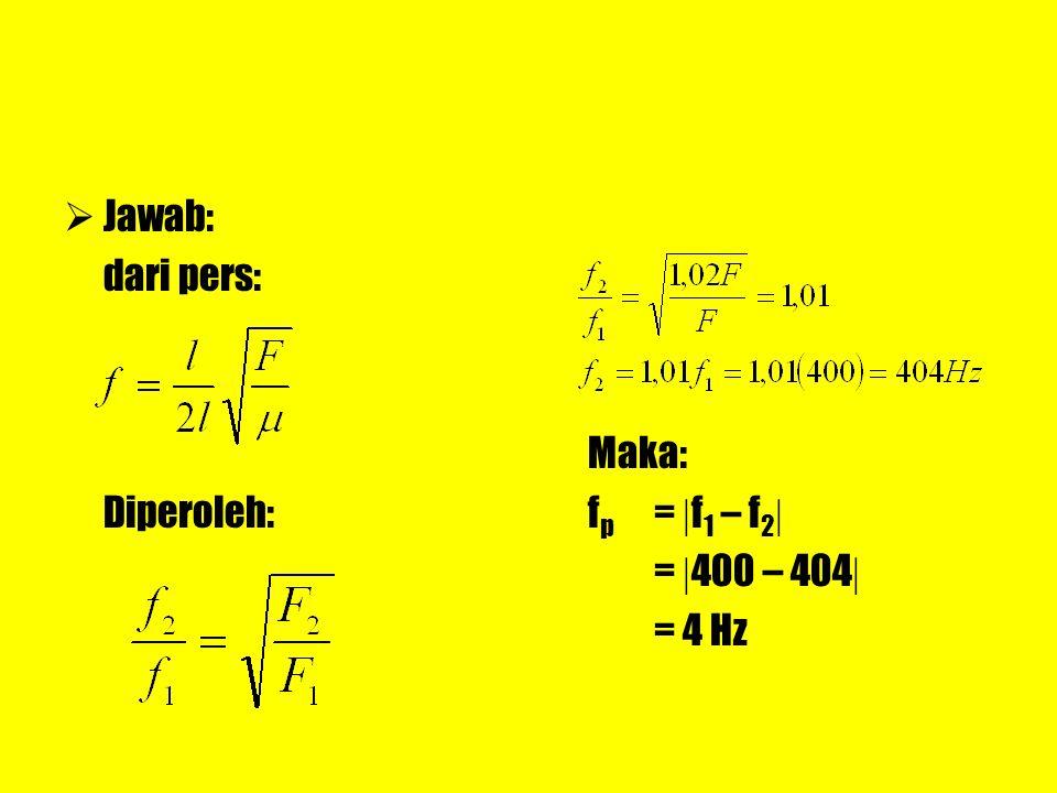  Jawab: dari pers: Diperoleh: Maka: f p =  f 1 – f 2  =  400 – 404  = 4 Hz