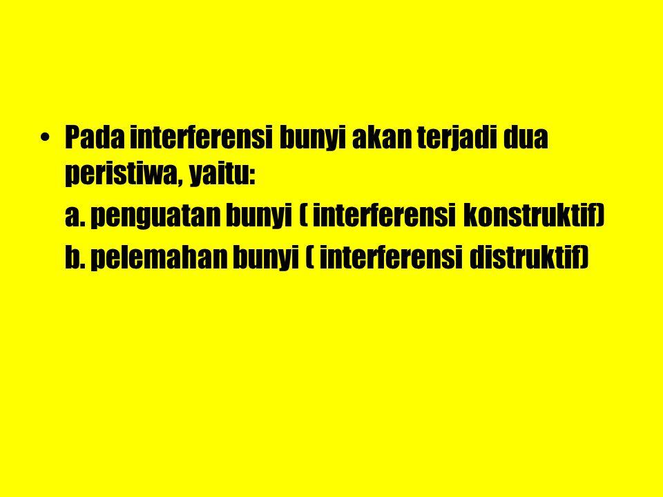 Pada interferensi bunyi akan terjadi dua peristiwa, yaitu: a. penguatan bunyi ( interferensi konstruktif) b. pelemahan bunyi ( interferensi distruktif