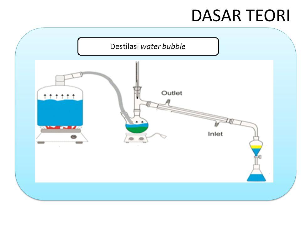 DASAR TEORI D D Destilasi water bubble