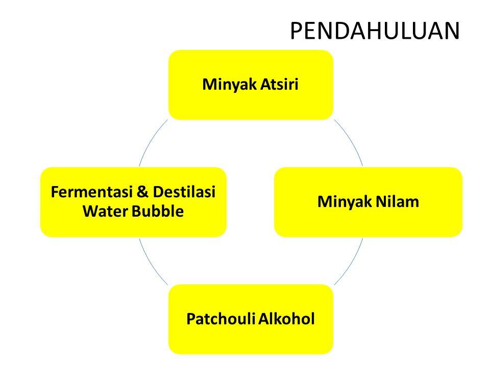 PENDAHULUAN Minyak AtsiriMinyak NilamPatchouli Alkohol Fermentasi & Destilasi Water Bubble