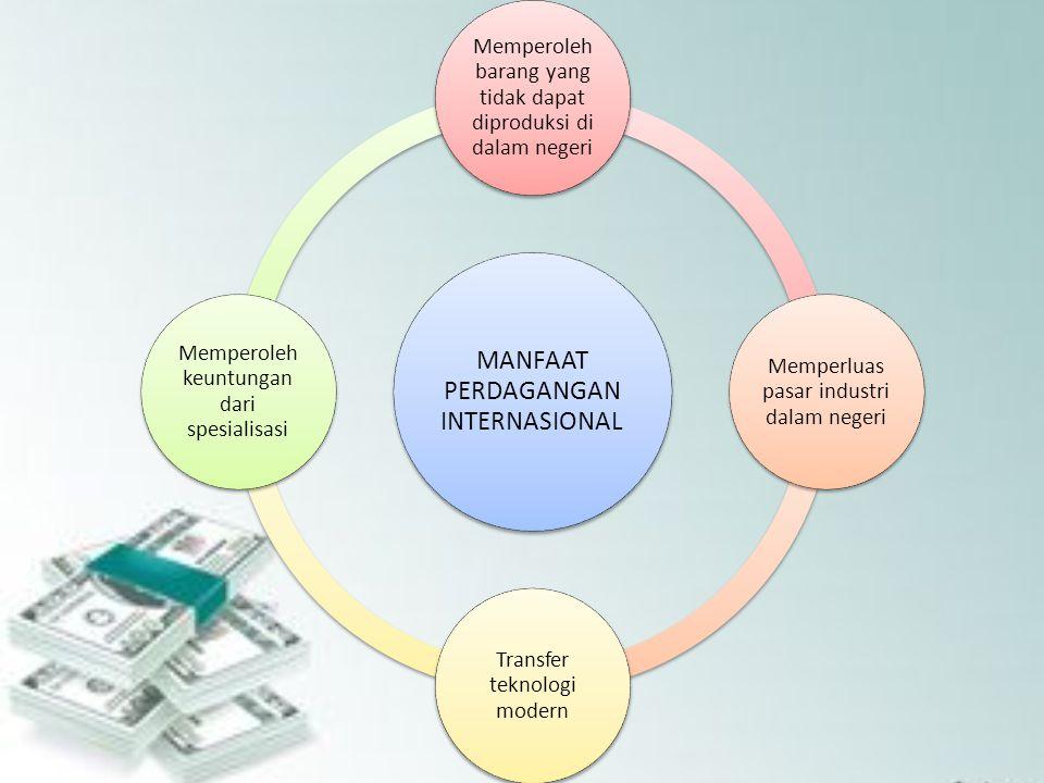 MANFAAT PERDAGANGAN INTERNASIONAL Memperoleh barang yang tidak dapat diproduksi di dalam negeri Memperluas pasar industri dalam negeri Transfer teknol