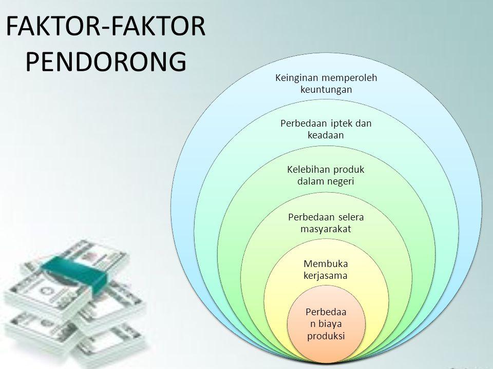FAKTOR-FAKTOR PENDORONG Keinginan memperoleh keuntungan Perbedaan iptek dan keadaan Kelebihan produk dalam negeri Perbedaan selera masyarakat Membuka